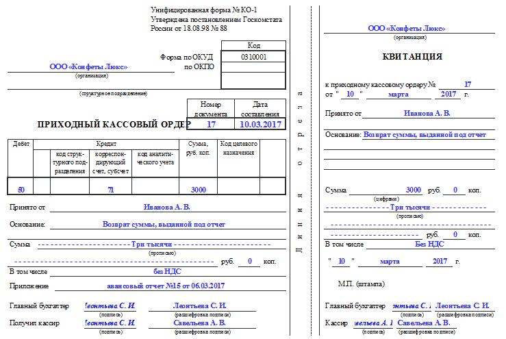 Пример заполнения бланка приходного кассового ордера
