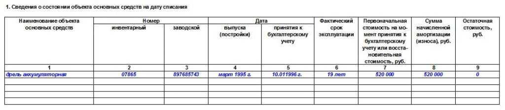 Образец акта на списание основных средств